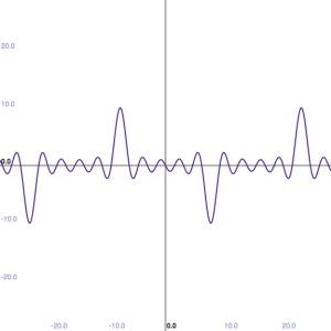 sin(-2x)_div_cos(0.2x)